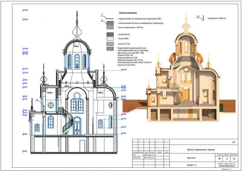 Проект храма, чертеж храма