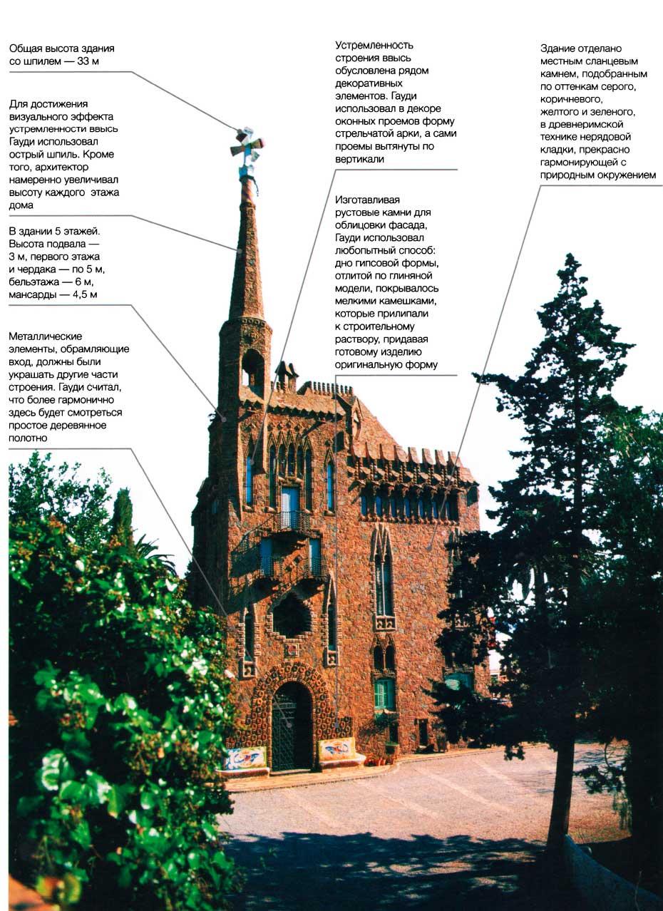 Замок Бельесгуард — образец неоготической архитектуры и модерна — 01