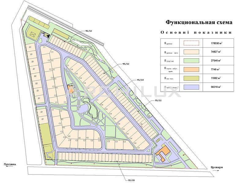 Проект коттеджного городка (поселка) - генеральный план